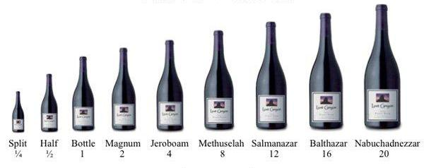 bottles of wine in sizes1 Complete Guide to all Large Format Wine Bottles, Sizes and Shapes